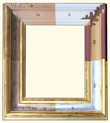 What Makes a Frames By Edward Wright Frame Different From an ...